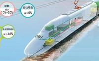 中车株洲所自主研发世界最先进高铁牵引技术