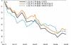 央媒评论:中美经济脱钩越发突出,人民币与美元不能轻言脱钩