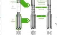 """俄罗斯航天用""""质子-轻型""""火箭抗衡SpaceX"""