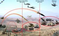 美陆军远程精确火力(LRPF)项目:新型战术弹道导弹可全天候打击移动目标
