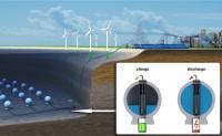 """德国测试新型海洋泵浦存储系统:用直径30米的""""海底巨蛋""""存储能量"""