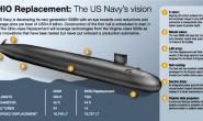 """美国""""哥伦比亚""""级战略核潜艇项目进入详细设计阶段"""