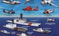 美国海岸警卫队发展趋势展望