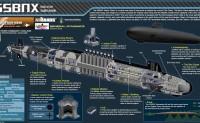 """通用电船获51亿美元合同,开启""""哥伦比亚""""级战略核潜艇详细设计工作"""