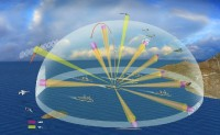 美国海军首次测试AN/SPY-6(V)雷达多目标能力
