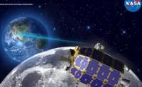 国外空间激光通信技术发展分析
