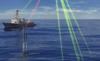 美国水下无人作战能力发展动态