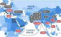中国的金钱帝国正重塑全球贸易