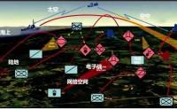 分布式防御:一体化防空反导作战新概念