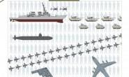 美国海军兵力结构入门