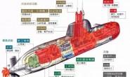台湾新潜艇建造设施举行动工仪式