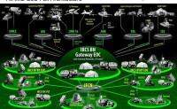 美陆军一体化防空反导作战指挥系统研发完成