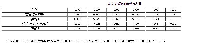 QQ截图20141218124207