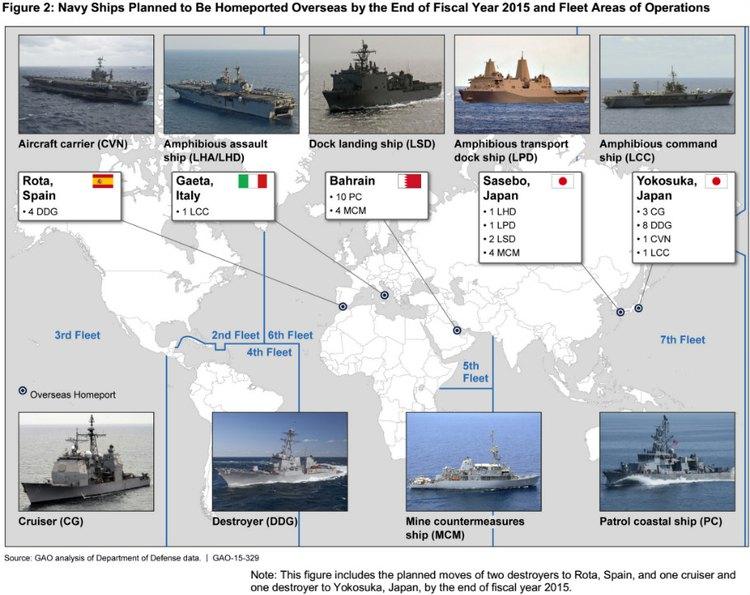 母港位于海外的美国海军舰艇分布情况