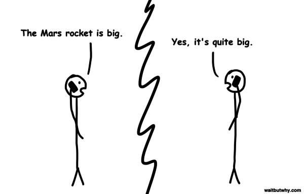 我:去火星的火箭很大啊。马斯克:是的,很大。