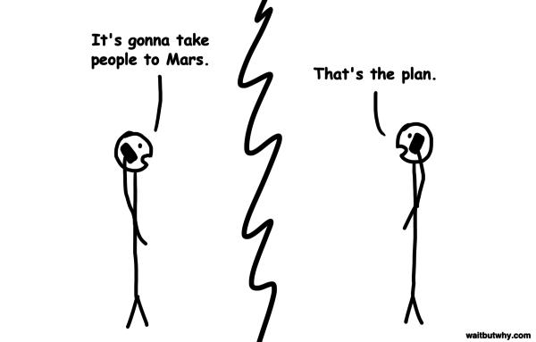 我:要把人带去火星呢。马斯克:是有这样的打算。