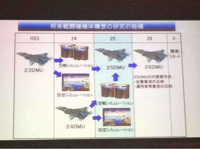 日本未来战斗机总体设计演进