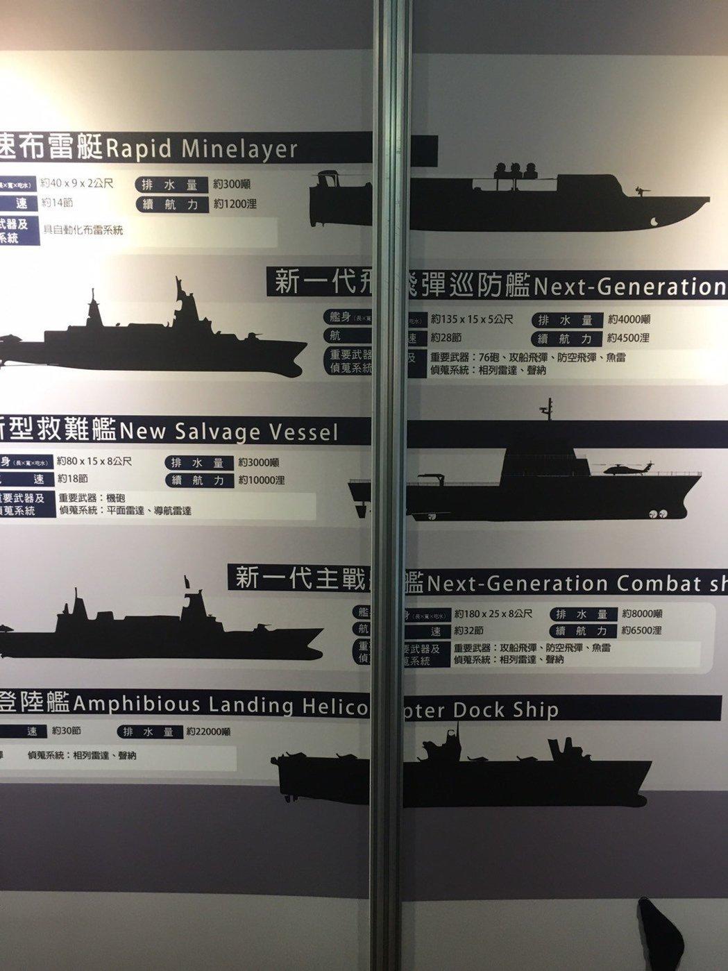 """台湾""""国舰国造""""计划"""