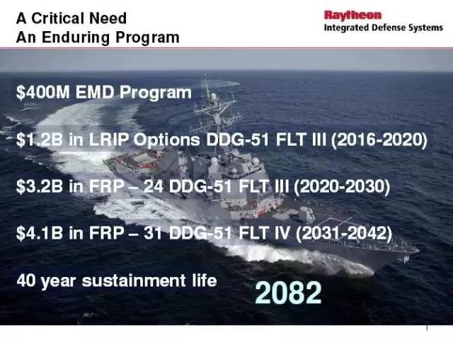 SPY-6的维护期会一直到2082年