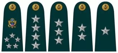 美国陆军将官军衔