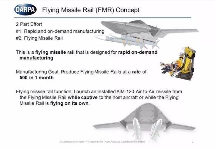 """DARPA""""飞行导弹挂架""""概念及其描述"""