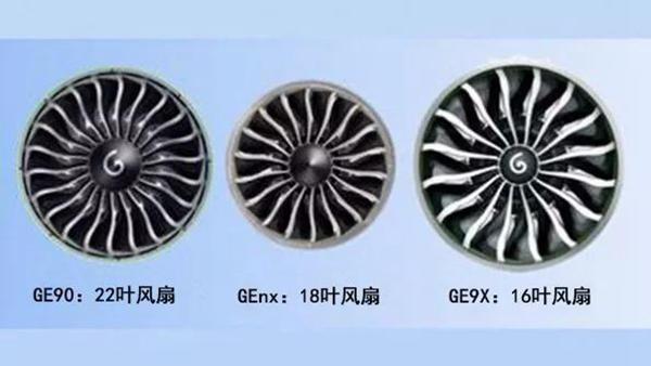 GE90、GEnx、GE9X直径和风扇叶片数量对比