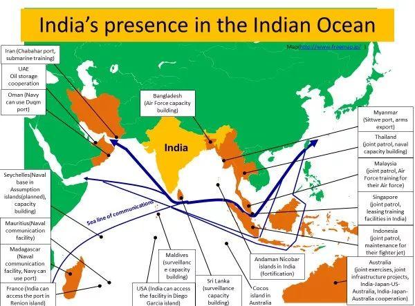印度在印度洋的存在